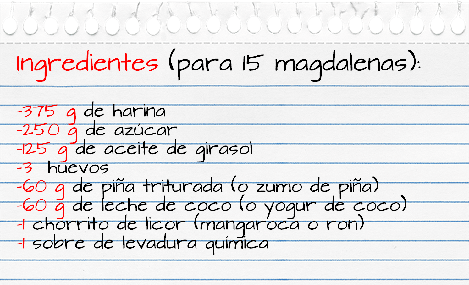 Ingredientes_magdalenas