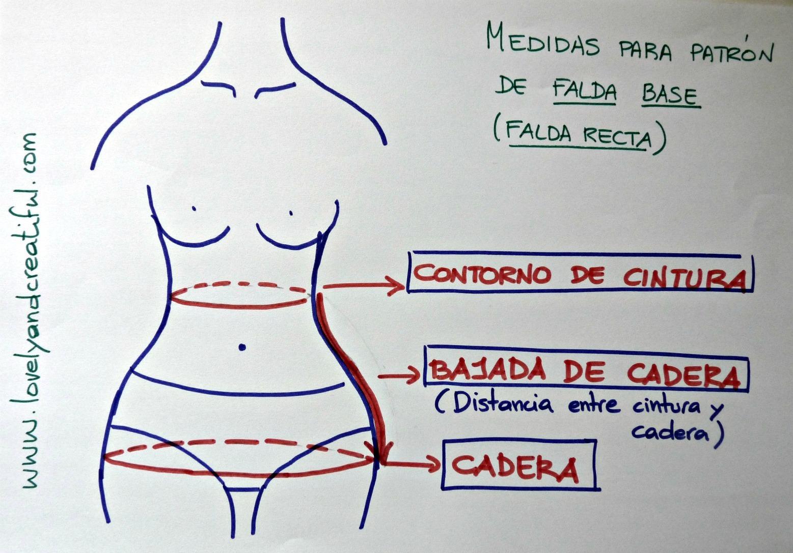 Medidas_falda